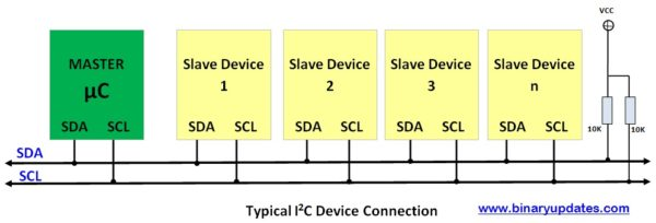 Typical_I2C_Master_Slave_Connection