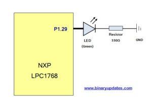 led-blink-lpc1768-mcu
