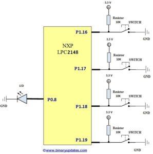 PWM in LPC2148 ARM7